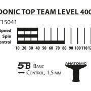 Ракетка настільного тенісу Donic TOP TEAM 400