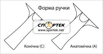 Ракетка настільного тенісу Donic TOP TEAM 900