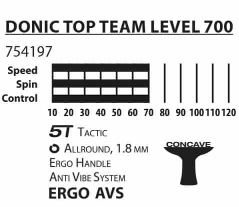 Ракетка настільного тенісу Donic TOP TEAM 700
