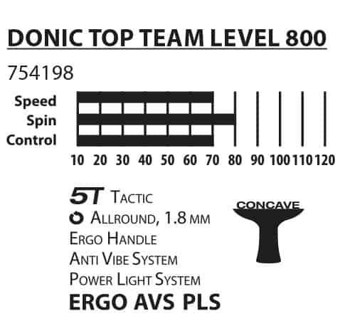 Ракетка настільного тенісу Donic TOP TEAM 800